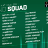 Ireland umum skuad Six Nations 2021